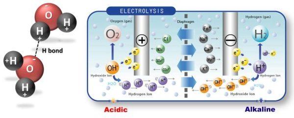 Hydrogen-work-L 1